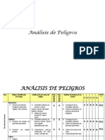 Análisis de Peligros