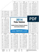 Holden Beach Tide Tables - 2014
