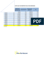 OFE - Office of Film and Entertainment Public Record Titled Entertainment Industry Sales Tax Exemption Fiscal Year Comparison - December 2013