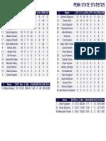 Penn State vs. Cal (PA) - February 1, 2014 (3)