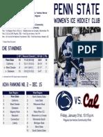 Penn State vs. Cal (PA) - January 31, 2014