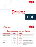 COMPARA Completo Nacional 071128