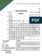 tavola_periodica_1 [modalità compatibilità]