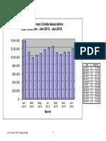 a-01-d jan-31-2014 treasurers rpt chart