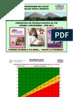 Cobertura de Pruebas Enero a Diciembre.pdf