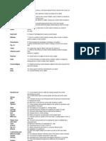 All Topics Terminology
