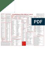 2009 F.R.E.E. Bilderberg CFR Trilateral Commission Chart