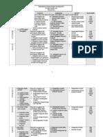 Rancangan Pengajaran ICTL Ting 1