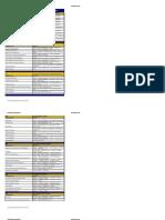 BP_FM_1600_DE_Function_List.xls