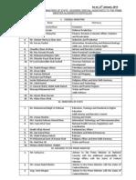 List of Ministers Portfolio 27-01-14