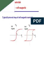 Properties of Mag Mat