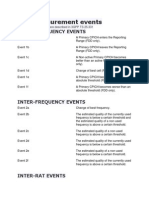 RRC Measurement Events Definitions
