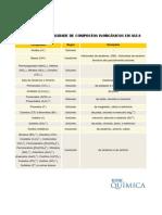 Tabela Solubilidade Compostos Inorganicos