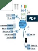 Mapa Mental Clasificacion de Los Compuestos Quimicos Inorganicos