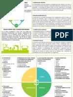 DISEÑO X - ciudad sostenible