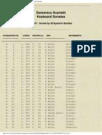 Classical Net - Scarlatti Keyboard Sonatas - Kirkpatrick Number