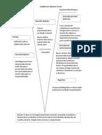 Diagrama v. 2