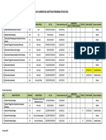 Data Akreditasi Program Studi Gizi Per Februari