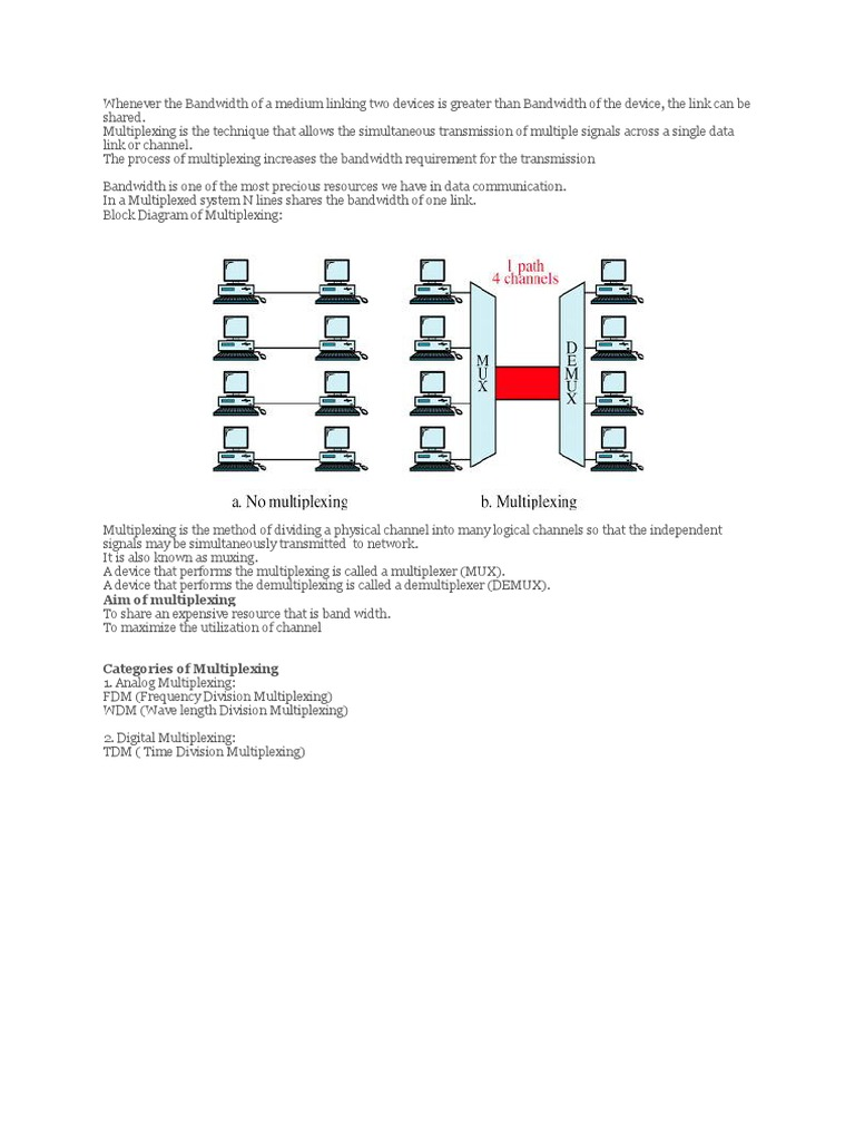 Class Notes Multiplexing Network Packet Logic Diagram Mux