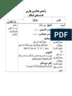 Contoh RPH KSSR PI Al-Quran Thn 1.doc