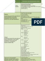 sdtask 1 contextual factors chart