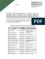 Listado Provisional de Centros Admitidos y Excluidos