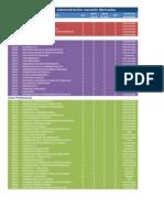 PDF AdmonMercadeo