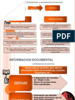 Informacion Documental