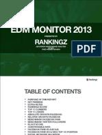 Rankingz EDM Monitor 2013 - Free Preview DJs