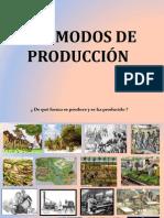 modosdeproduccion-120207211300-phpapp01