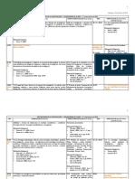 Cronograma Método I 2014