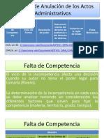 Causales de Anulacion de Los Actos Administrativos