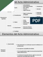 Oct 29 Cuadros Elementos Del Acto Administrativo