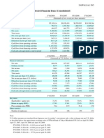Zappallas Fact Sheet(Four-year summary )