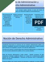1. Nocion de Derecho Administrativo y Otros Temas