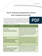 tws contextual factors chart