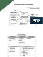 modelocausaldelrendimientoacadmicoencontextouniversitario-100725114346-phpapp01