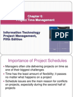 Project Time Managment