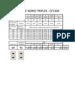 Pompa de Noroi - Cf 1300 , Jf 1000 , 9t 1000, 2 Pn 700 Si 2pn 1300