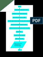 doc1 diagrama