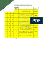Adjudicación Dosificación.pdf