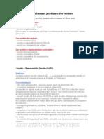 Les Formes juridiques des sociétés en droit marocain