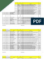 LOS 1,000 ASESINATOS EN PR DESDE 1-1-2013 HASTA 2-16-2014