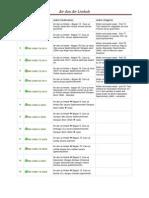 Daftar SNI Air Dan Air Limbah
