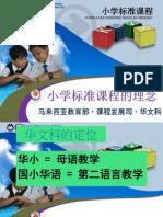 理念 跨学科Konsep KSSR Sarawak