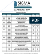 Daily Figure Sheet - Friday 7th February 2014