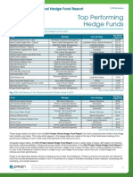 2014 Preqin Global Hedge Fund Report - Finser International Corporation.pdf