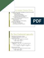 Valuation Theory Presentation (1)