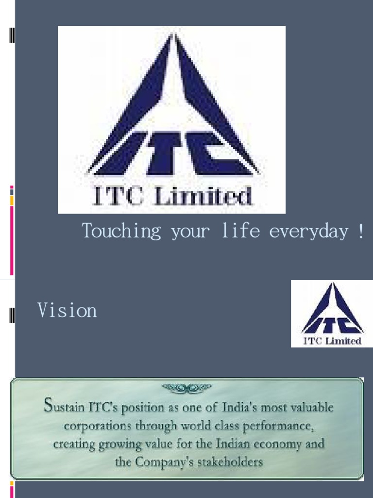 ITC-Business strategy | Supply Chain | Competition