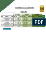 GP1_2014_Clasificación_72Kgs